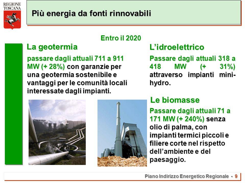 Piano Indirizzo Energetico Regionale - 9 Più energia da fonti rinnovabili La geotermia passare dagli attuali 711 a 911 MW (+ 28%) con garanzie per una geotermia sostenibile e vantaggi per le comunità locali interessate dagli impianti.