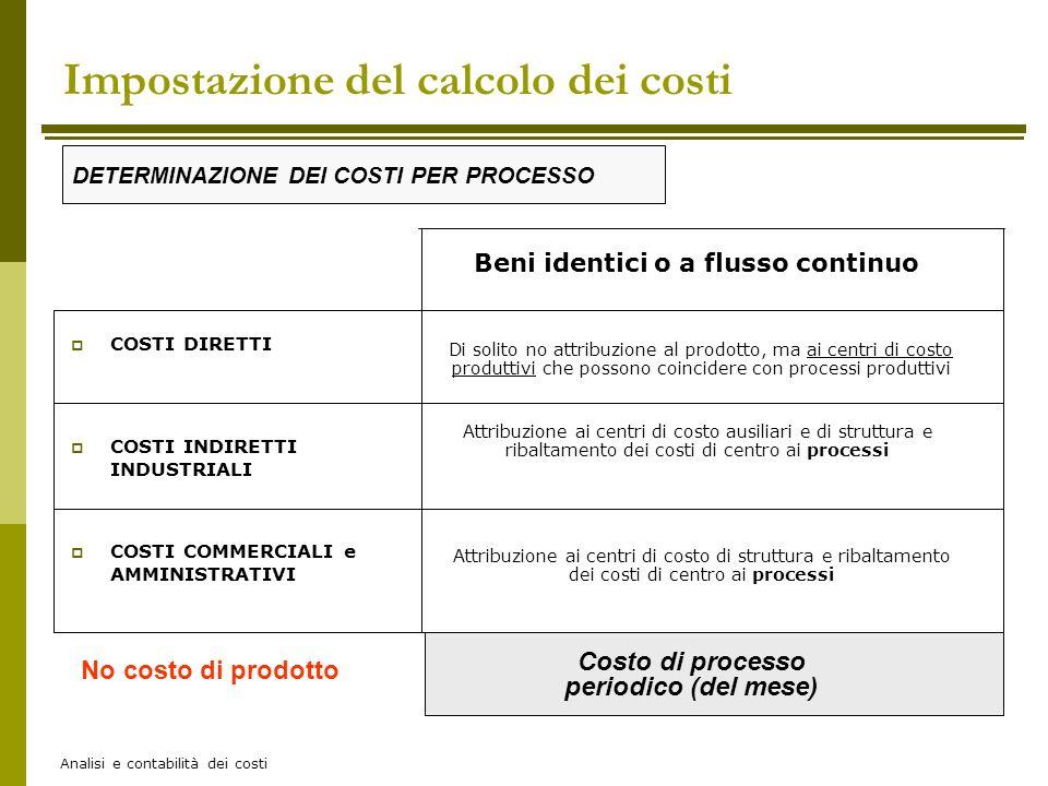 Analisi e contabilità dei costi Impostazione del calcolo dei costi DETERMINAZIONE DEI COSTI PER PROCESSO Di solito no attribuzione al prodotto, ma ai