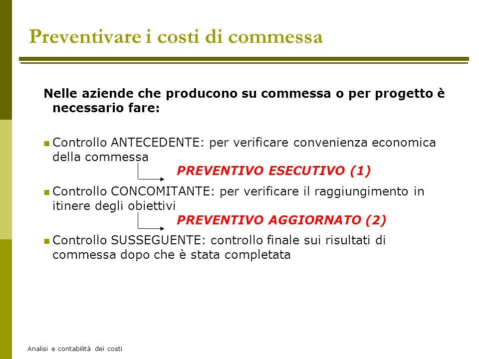 Analisi e contabilità dei costi Nelle aziende che producono su commessa o per progetto è necessario fare: Controllo ANTECEDENTE: per verificare conven