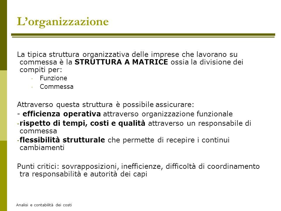 Analisi e contabilità dei costi La tipica struttura organizzativa delle imprese che lavorano su commessa è la STRUTTURA A MATRICE ossia la divisione d