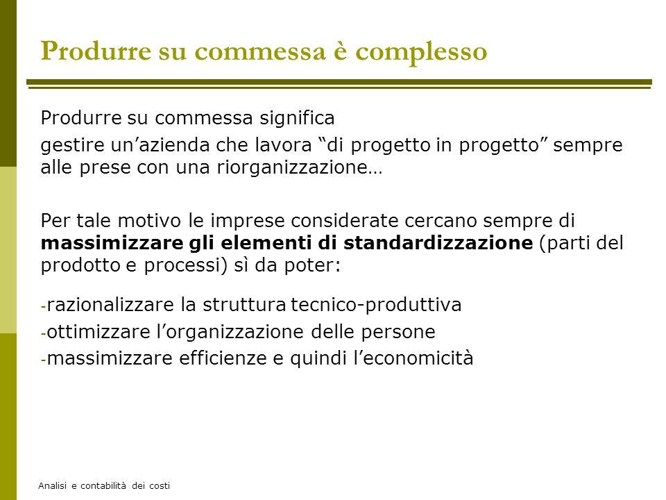 Analisi e contabilità dei costi Produrre su commessa è complesso Produrre su commessa significa gestire unazienda che lavora di progetto in progetto s