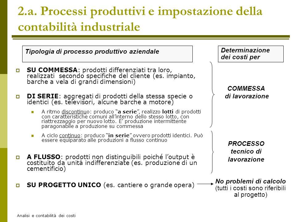 Analisi e contabilità dei costi 2.a. Processi produttivi e impostazione della contabilità industriale SU PROGETTO UNICO (es. cantiere o grande opera)