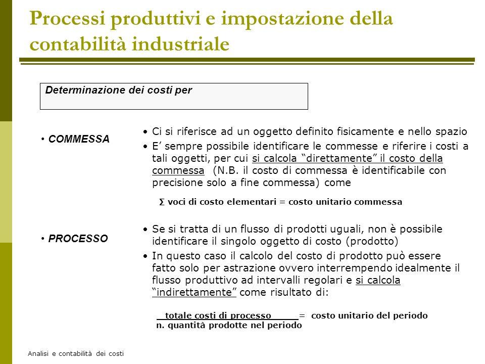 Analisi e contabilità dei costi 2.b.