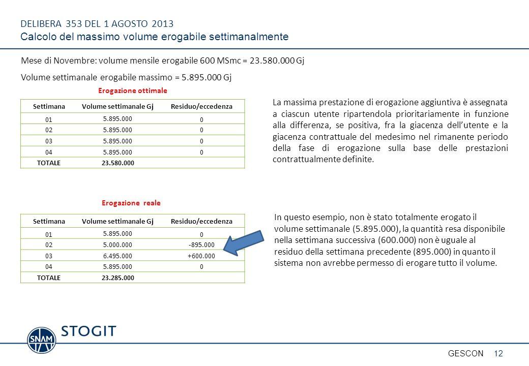 DELIBERA 353 DEL 1 AGOSTO 2013 Calcolo del massimo volume erogabile settimanalmente Mese di Novembre: volume mensile erogabile 600 MSmc = 23.580.000 G
