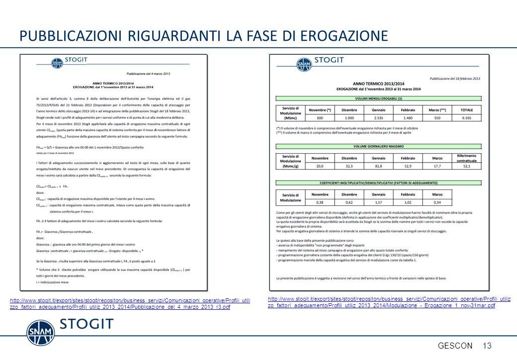 PUBBLICAZIONI RIGUARDANTI LA FASE DI EROGAZIONE http://www.stogit.it/export/sites/stogit/repository/business_servizi/Comunicazioni_operative/Profili_utiliz zo_fattori_adeguamento/Profili_utiliz_2013_2014/Modulazione_-_Erogazione_1_nov-31mar.pdf http://www.stogit.it/export/sites/stogit/repository/business_servizi/Comunicazioni_operative/Profili_utili zzo_fattori_adeguamento/Profili_utiliz_2013_2014/Pubblicazione_del_4_marzo_2013_r3.pdf 13GESCON