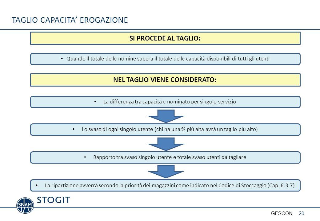La ripartizione avverrà secondo la priorità dei magazzini come indicato nel Codice di Stoccaggio (Cap. 6.3.7) Rapporto tra svaso singolo utente e tota