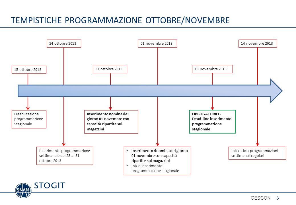 TEMPISTICHE PROGRAMMAZIONE OTTOBRE/NOVEMBRE Inserimento programmazione settimanale dal 28 al 31 ottobre 2013 Inserimento nomina del giorno 01 novembre