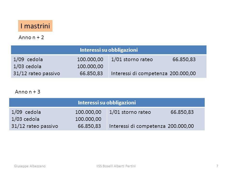 Giuseppe AlbezzanoIISS Boselli Alberti Pertini7 I mastrini Anno n + 2 Interessi su obbligazioni 1/09 cedola 100.000,00 1/03 cedola 100.000,00 31/12 rateo passivo 66.850,83 1/01 storno rateo 66.850,83 Interessi di competenza 200.000,00 Anno n + 3 Interessi su obbligazioni 1/09 cedola 100.000,00 1/03 cedola 100.000,00 31/12 rateo passivo 66.850,83 1/01 storno rateo 66.850,83 Interessi di competenza 200.000,00