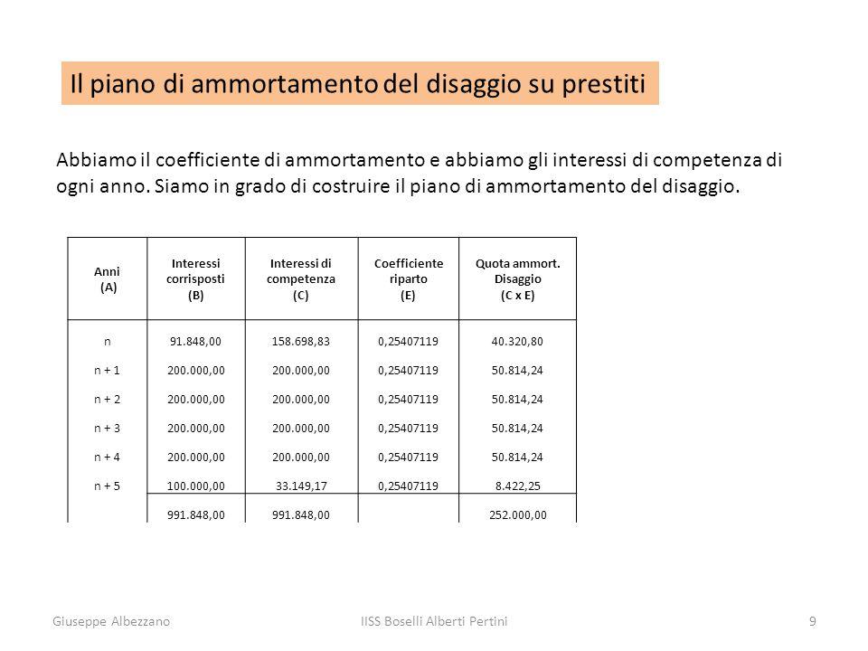 Giuseppe AlbezzanoIISS Boselli Alberti Pertini9 Il piano di ammortamento del disaggio su prestiti Anni (A) Interessi corrisposti (B) Interessi di competenza (C) Coefficiente riparto (E) Quota ammort.
