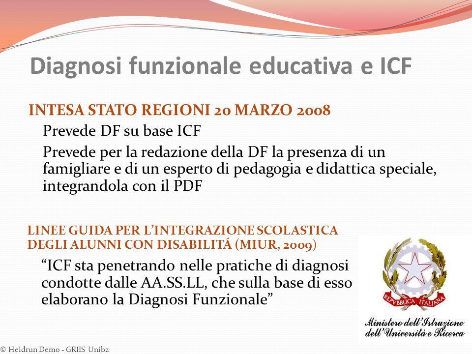 Diagnosi funzionale educativa e ICF © Heidrun Demo - GRIIS Unibz INTESA STATO REGIONI 20 MARZO 2008 Prevede DF su base ICF Prevede per la redazione de