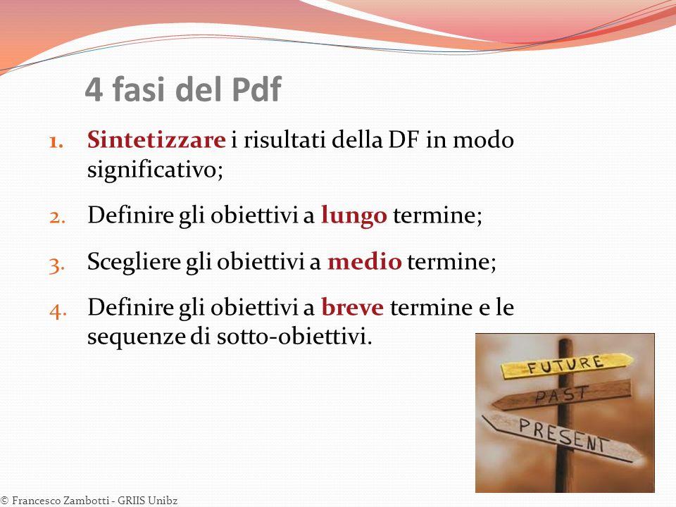 4 fasi del Pdf 1. Sintetizzare i risultati della DF in modo significativo; 2. Definire gli obiettivi a lungo termine; 3. Scegliere gli obiettivi a med