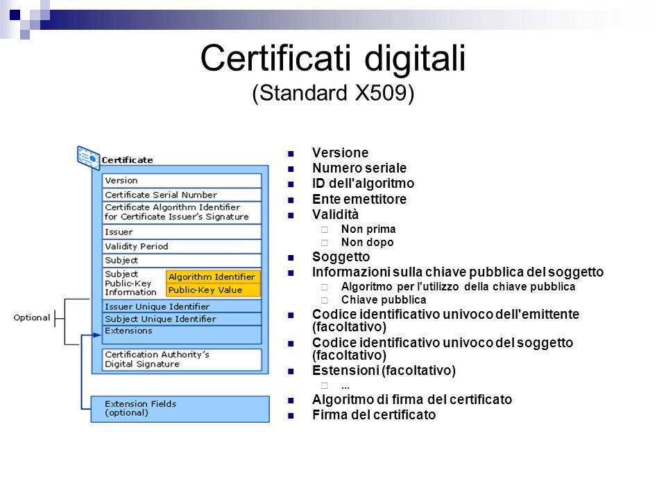 Certificati digitali (Standard X509) Versione Numero seriale ID dell'algoritmo Ente emettitore Validità Non prima Non dopo Soggetto Informazioni sulla