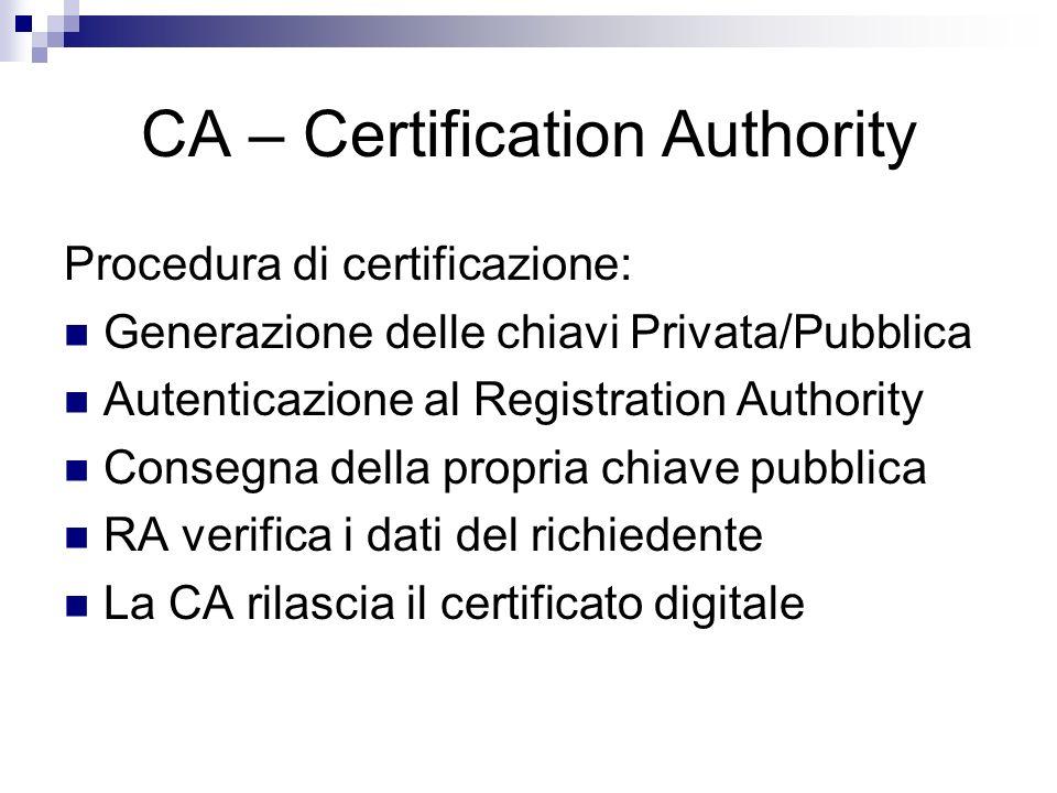 CA – Certification Authority Procedura di certificazione: Generazione delle chiavi Privata/Pubblica Autenticazione al Registration Authority Consegna