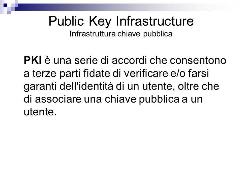 Public Key Infrastructure Infrastruttura chiave pubblica PKI è una serie di accordi che consentono a terze parti fidate di verificare e/o farsi garant