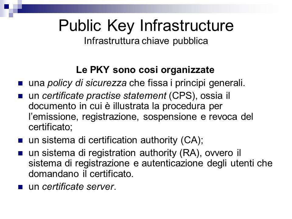 Public Key Infrastructure Infrastruttura chiave pubblica Le PKY sono cosi organizzate una policy di sicurezza che fissa i principi generali. un certif