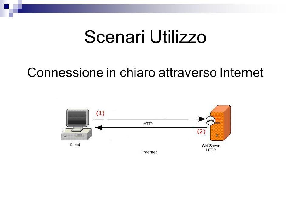 In questo caso avviene una comunicazione in chiaro delle informazioni tra il client e il server Web.