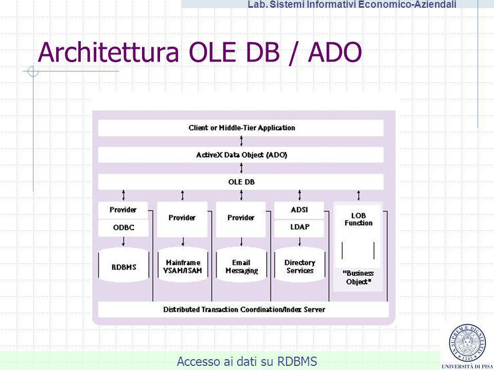 Accesso ai dati su RDBMS Lab. Sistemi Informativi Economico-Aziendali Architettura OLE DB / ADO