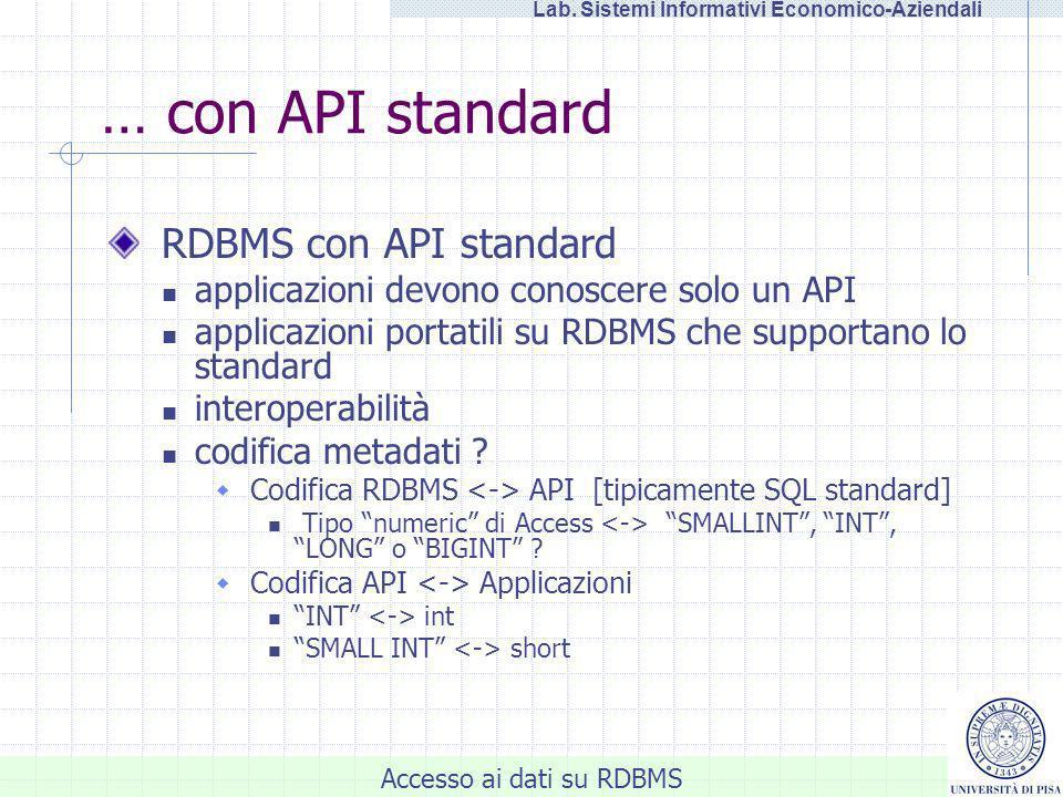 Accesso ai dati su RDBMS Lab.