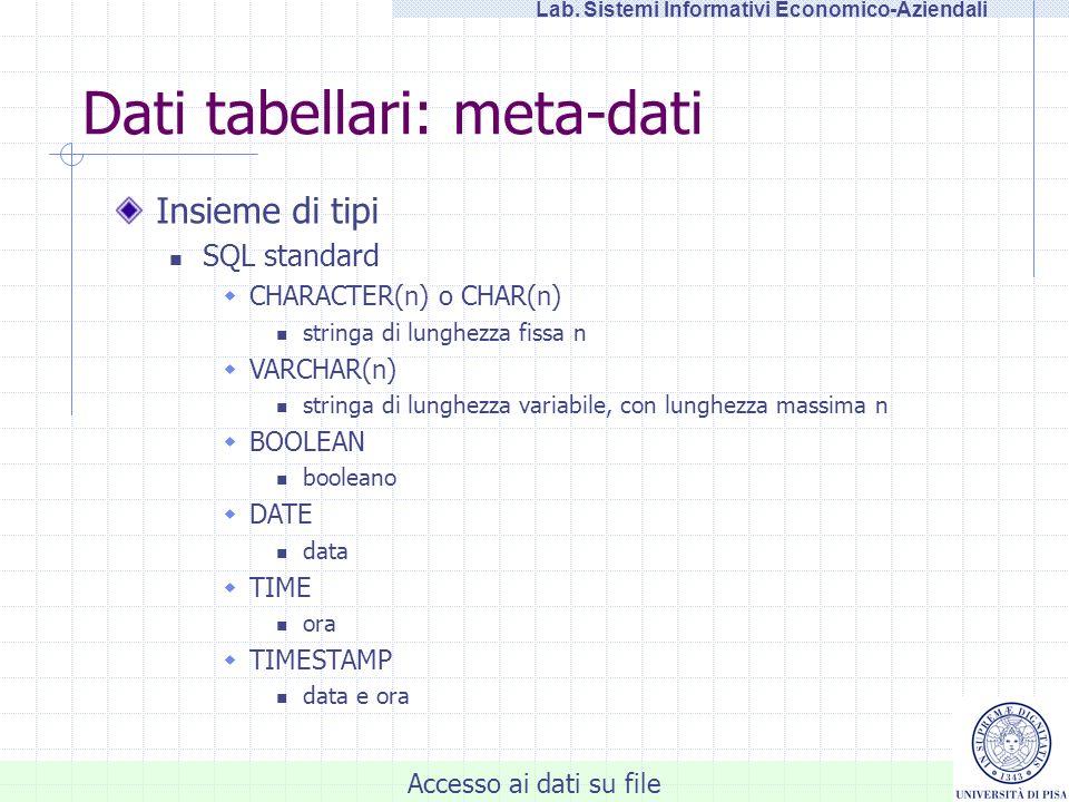 Accesso ai dati su file Lab. Sistemi Informativi Economico-Aziendali Dati tabellari: meta-dati Insieme di tipi SQL standard CHARACTER(n) o CHAR(n) str