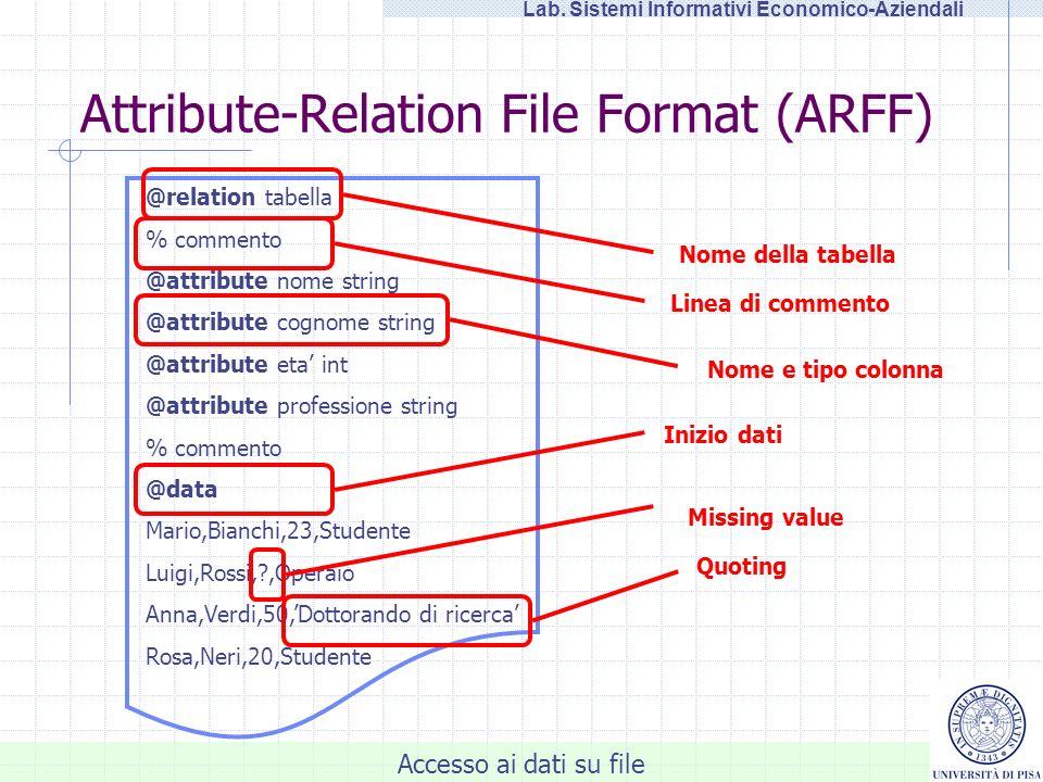 Accesso ai dati su file Lab. Sistemi Informativi Economico-Aziendali Attribute-Relation File Format (ARFF) @relation tabella % commento @attribute nom