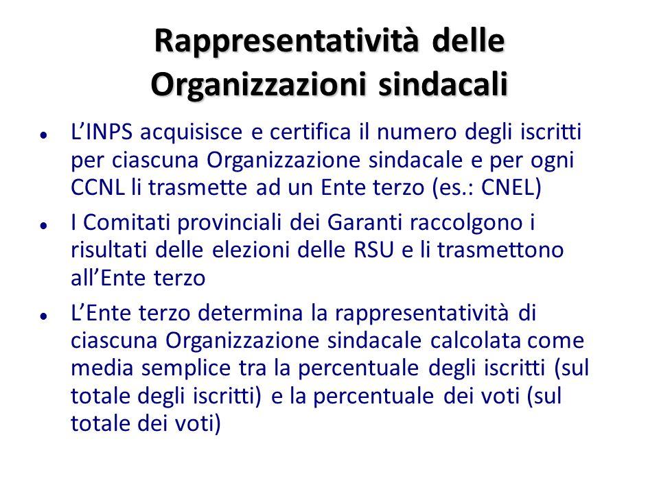 Rappresentatività delle Organizzazioni sindacali LINPS acquisisce e certifica il numero degli iscritti per ciascuna Organizzazione sindacale e per ogn