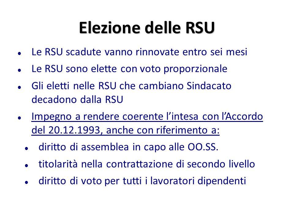 Elezione delle RSU Le RSU scadute vanno rinnovate entro sei mesi Le RSU sono elette con voto proporzionale Gli eletti nelle RSU che cambiano Sindacato decadono dalla RSU Impegno a rendere coerente lintesa con lAccordo del 20.12.1993, anche con riferimento a: diritto di assemblea in capo alle OO.SS.