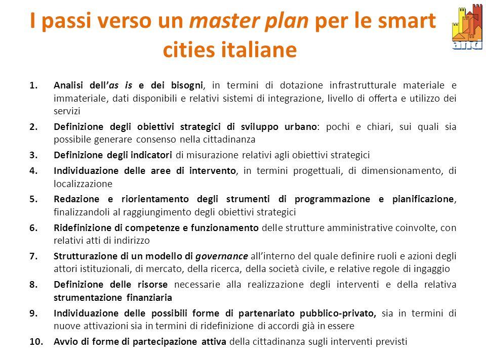 I passi verso un master plan per le smart cities italiane 1.Analisi dellas is e dei bisogni, in termini di dotazione infrastrutturale materiale e imma