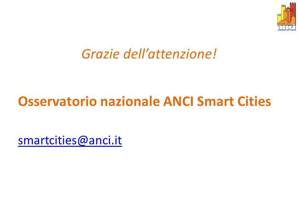Grazie dellattenzione! Osservatorio nazionale ANCI Smart Cities smartcities@anci.it