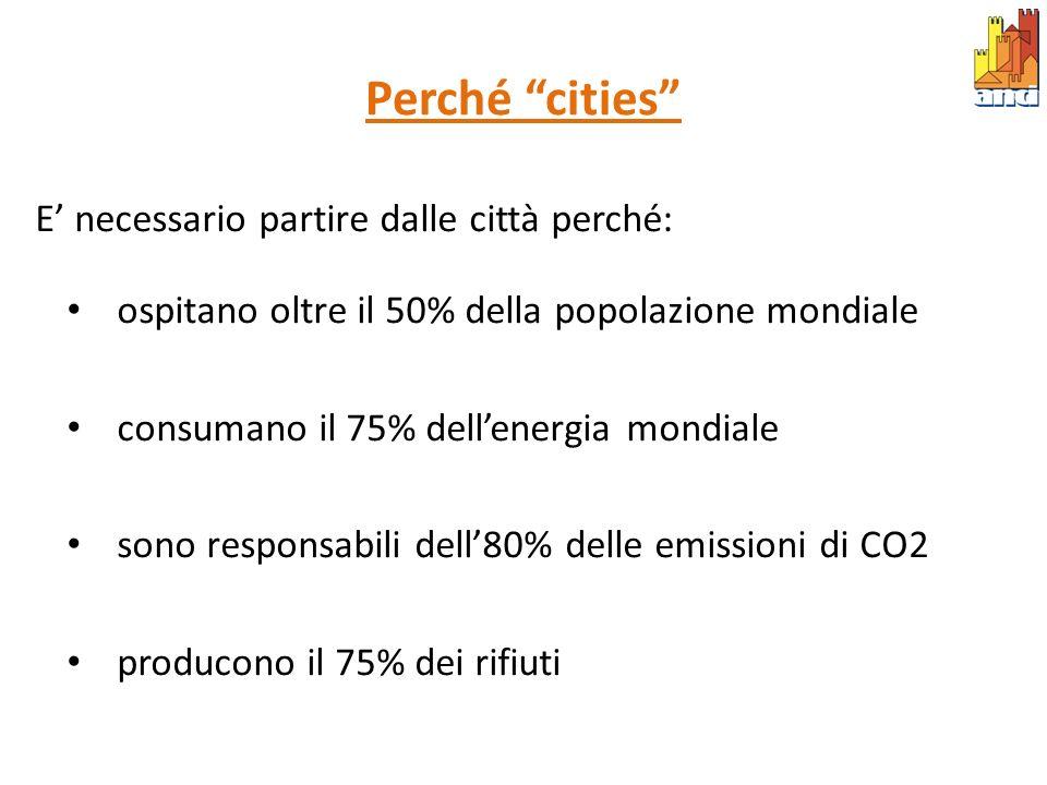 Perché cities E necessario partire dalle città perché: ospitano oltre il 50% della popolazione mondiale consumano il 75% dellenergia mondiale sono res