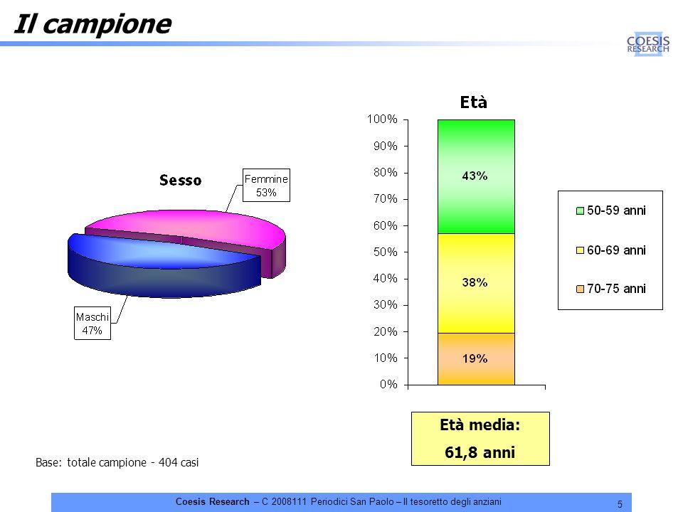 5 Coesis Research – C 2008111 Periodici San Paolo – Il tesoretto degli anziani Base: totale campione - 404 casi Età media: 61,8 anni Il campione