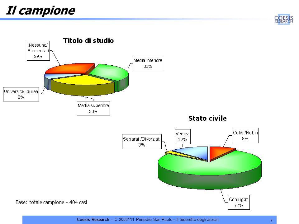 7 Coesis Research – C 2008111 Periodici San Paolo – Il tesoretto degli anziani Il campione Base: totale campione - 404 casi