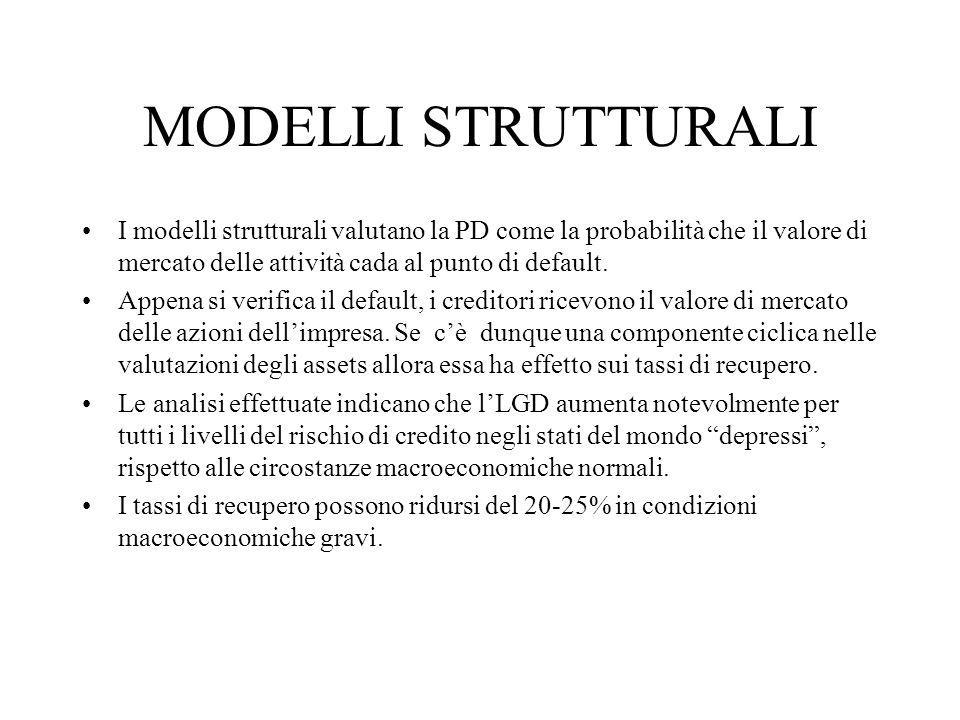 MODELLI STRUTTURALI I modelli strutturali valutano la PD come la probabilità che il valore di mercato delle attività cada al punto di default. Appena