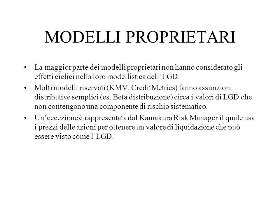 MODELLI PROPRIETARI La maggior parte dei modelli proprietari non hanno considerato gli effetti ciclici nella loro modellistica dellLGD. Molti modelli
