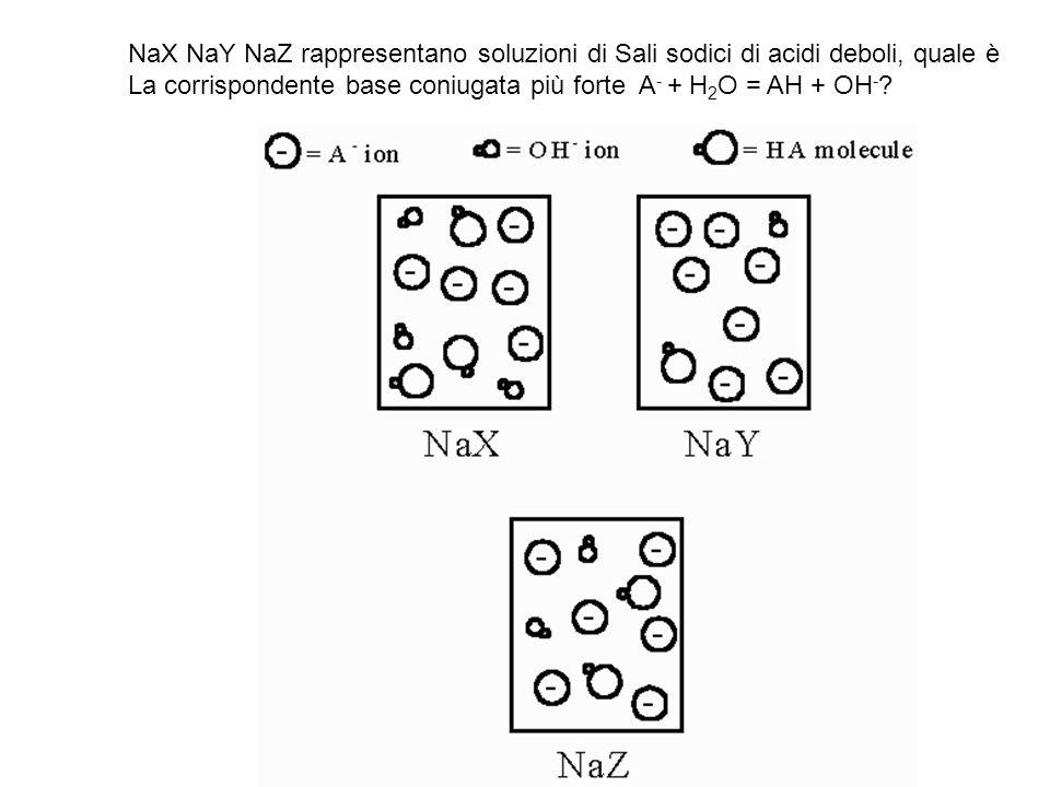 NaX NaY NaZ rappresentano soluzioni di Sali sodici di acidi deboli, quale è La corrispondente base coniugata più forte A - + H 2 O = AH + OH -