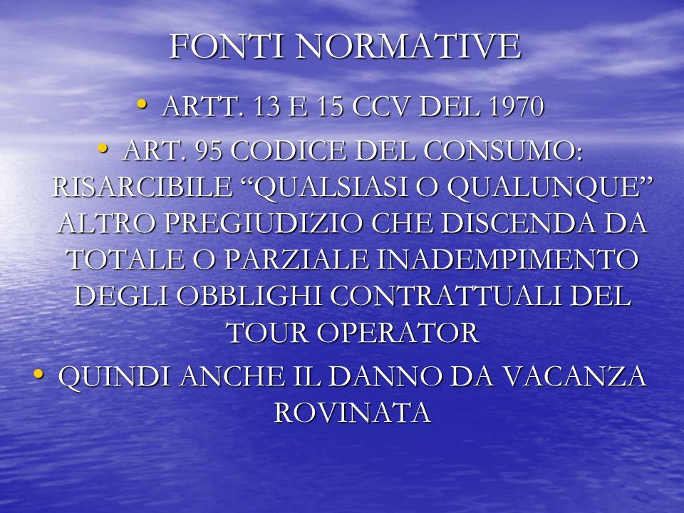 FONTI NORMATIVE ARTT. 13 E 15 CCV DEL 1970 ARTT. 13 E 15 CCV DEL 1970 ART.