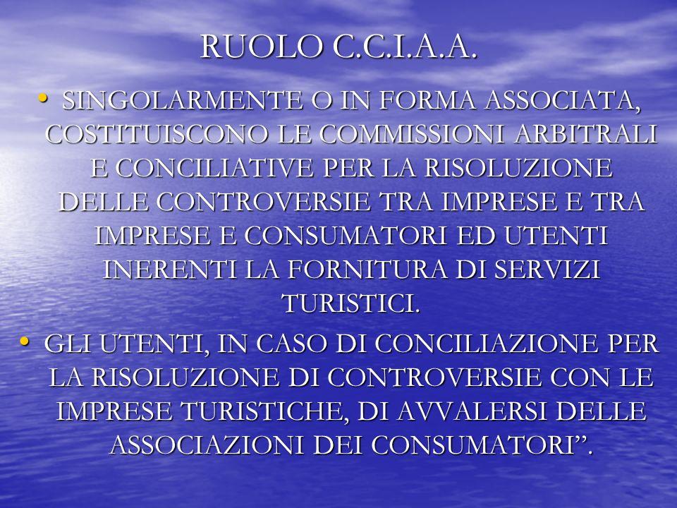 RUOLO C.C.I.A.A.
