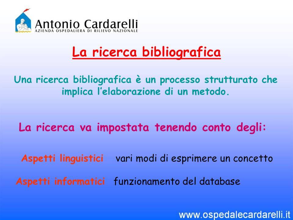 La ricerca bibliografica Una ricerca bibliografica è un processo strutturato che implica lelaborazione di un metodo. La ricerca va impostata tenendo c
