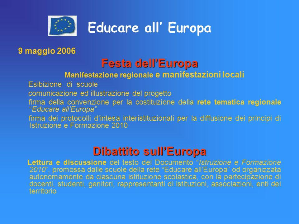 Educare all Europa 30 maggio 2006 Io la vedo così … Raccolta di contributi (scritti, foto, disegni, etc.) di dirigenti, docenti, studenti, genitori, amministratori etc… per unantologia sui temi di Istruzione e Formazione 2010 da pubblicare sul sito web e su supporto multimediale Giugno 2006 Scuole di Calabria … per lEuropa Scuole di Calabria … per lEuropa definizione sito WEB regionale; implementazione di best practices