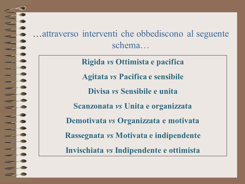 Rigida vs Ottimista e pacifica Agitata vs Pacifica e sensibile Divisa vs Sensibile e unita Scanzonata vs Unita e organizzata Demotivata vs Organizzata