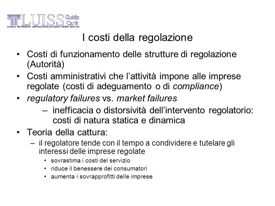 I costi della regolazione Costi di funzionamento delle strutture di regolazione (Autorità) Costi amministrativi che lattività impone alle imprese rego