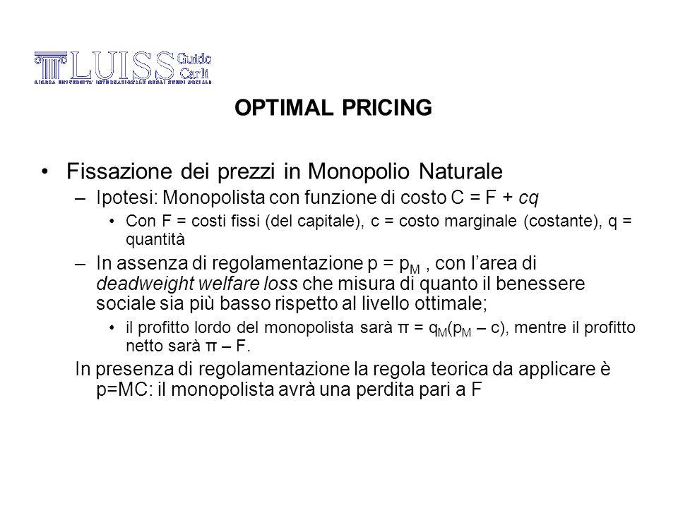Fissazione dei prezzi in Monopolio Naturale –Ipotesi: Monopolista con funzione di costo C = F + cq Con F = costi fissi (del capitale), c = costo margi