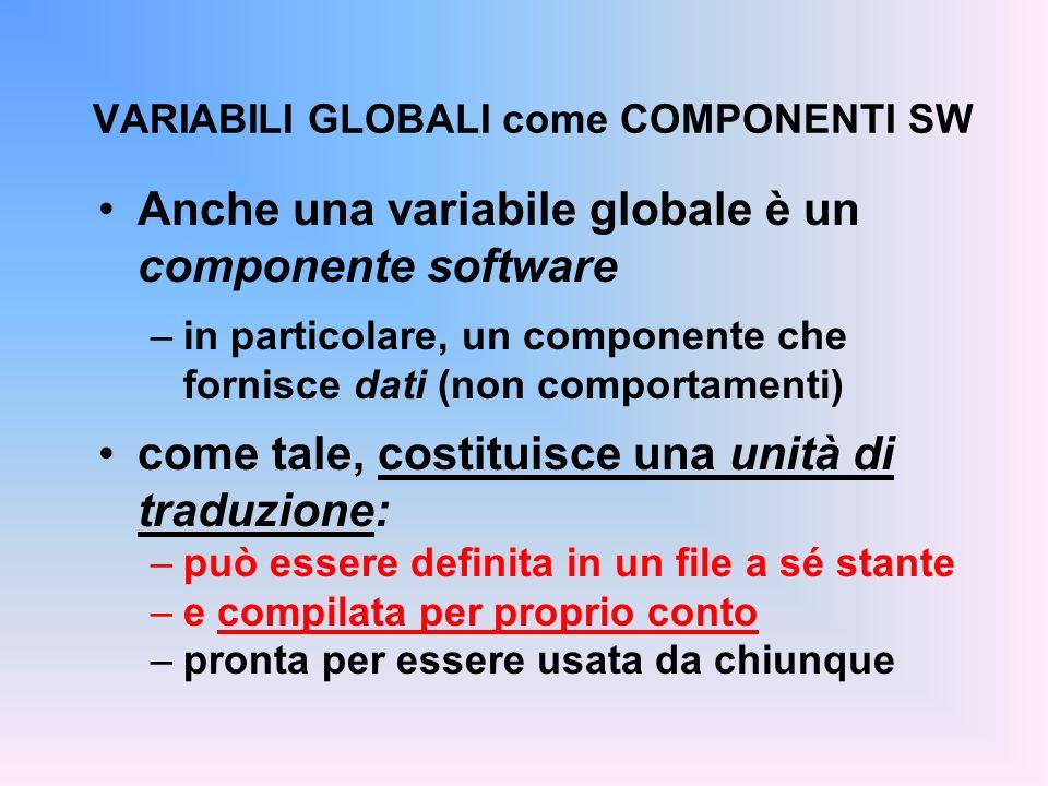 Anche una variabile globale è un componente software –in particolare, un componente che fornisce dati (non comportamenti) come tale, costituisce una unità di traduzione: –può essere definita in un file a sé stante –e compilata per proprio conto –pronta per essere usata da chiunque VARIABILI GLOBALI come COMPONENTI SW