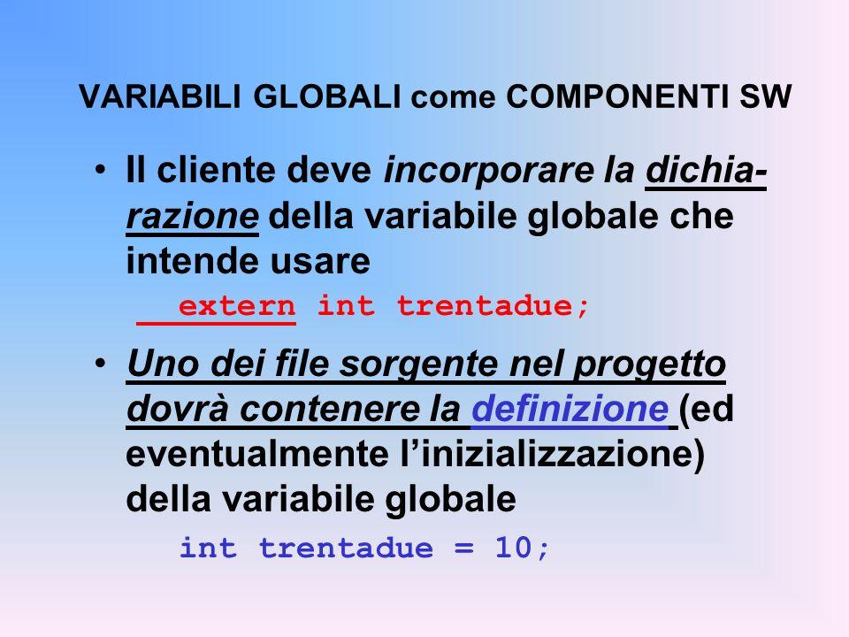 Il cliente deve incorporare la dichia- razione della variabile globale che intende usare extern int trentadue; Uno dei file sorgente nel progetto dovrà contenere la definizione (ed eventualmente linizializzazione) della variabile globale int trentadue = 10; VARIABILI GLOBALI come COMPONENTI SW