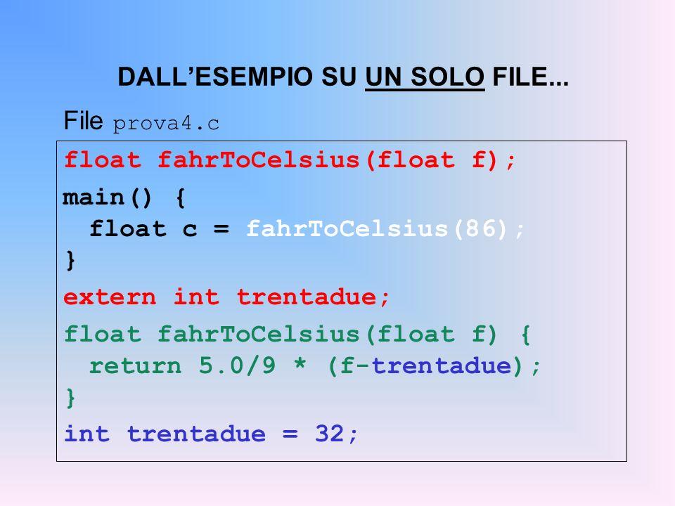 float fahrToCelsius(float f); main() { float c = fahrToCelsius(86); } extern int trentadue; float fahrToCelsius(float f) { return 5.0/9 * (f-trentadue