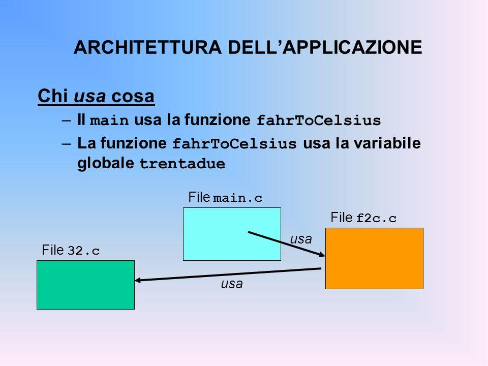ARCHITETTURA DELLAPPLICAZIONE Chi usa cosa –Il main usa la funzione fahrToCelsius –La funzione fahrToCelsius usa la variabile globale trentadue File 3