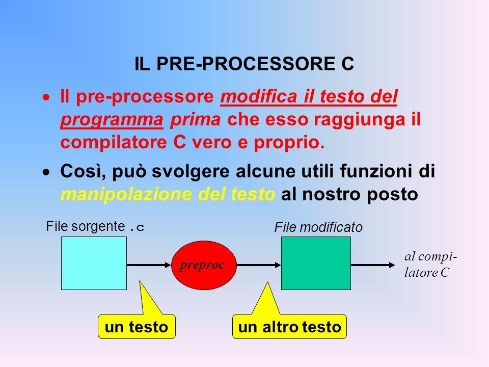 Il pre-processore modifica il testo del programma prima che esso raggiunga il compilatore C vero e proprio. Così, può svolgere alcune utili funzioni d