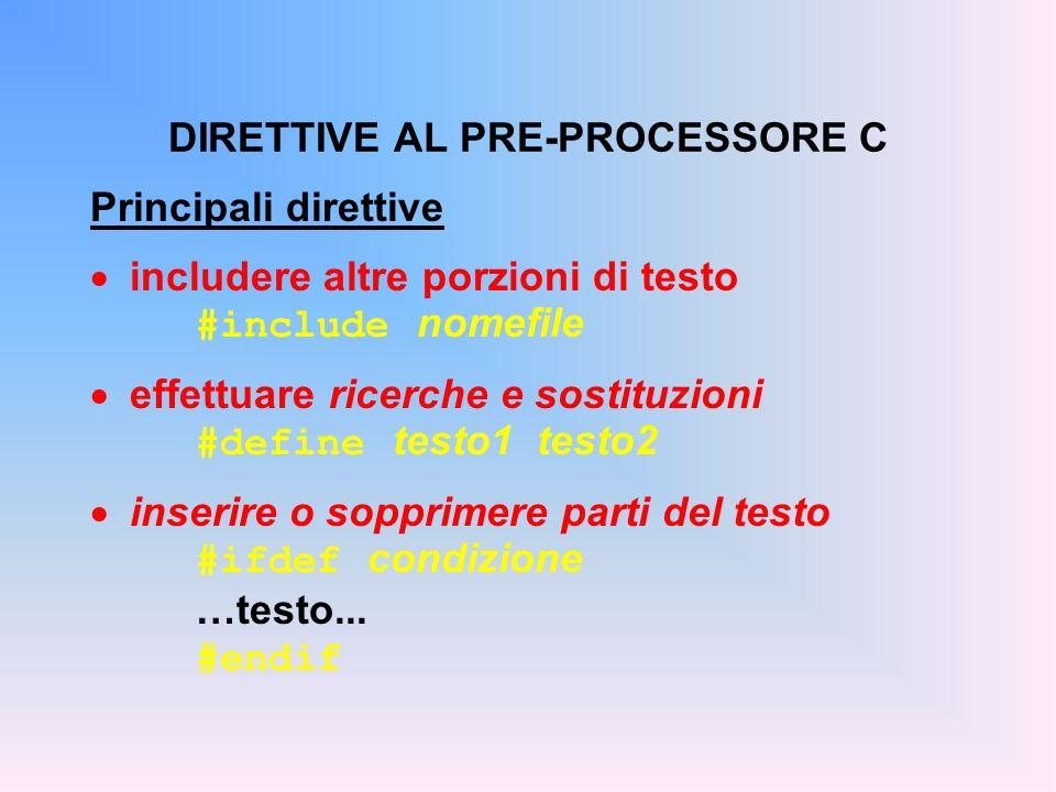 Principali direttive includere altre porzioni di testo #include nomefile effettuare ricerche e sostituzioni #define testo1 testo2 inserire o sopprimere parti del testo #ifdef condizione …testo...