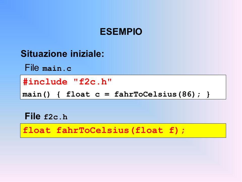 ESEMPIO #include f2c.h main() { float c = fahrToCelsius(86); } File main.c float fahrToCelsius(float f); File f2c.h Situazione iniziale: