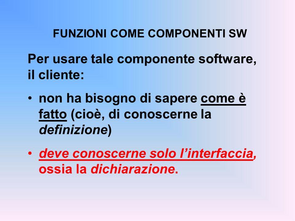 Per usare tale componente software, il cliente: non ha bisogno di sapere come è fatto (cioè, di conoscerne la definizione) deve conoscerne solo linterfaccia, ossia la dichiarazione.