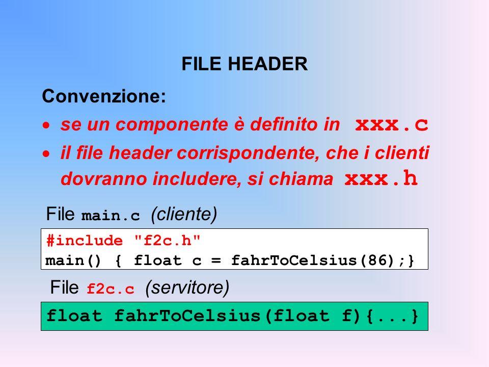 FILE HEADER Convenzione: se un componente è definito in xxx.c il file header corrispondente, che i clienti dovranno includere, si chiama xxx.h #includ